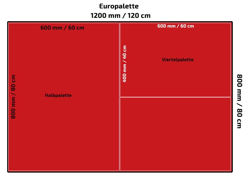 Kunststoffpaletten EUROMASSE
